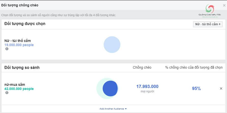 Kinh nghiệm kiểm tra trùng lặp đối tượng quảng cáo Facebook