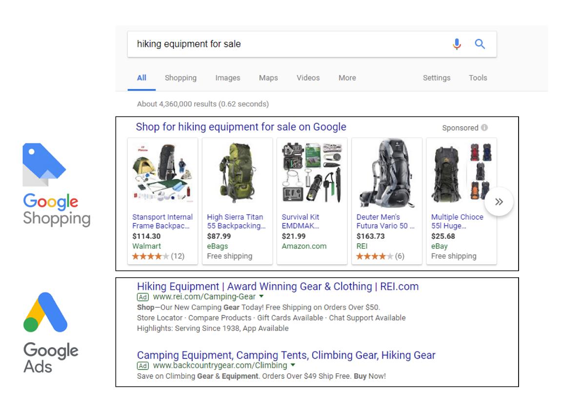 Các dạng quảng cáo google