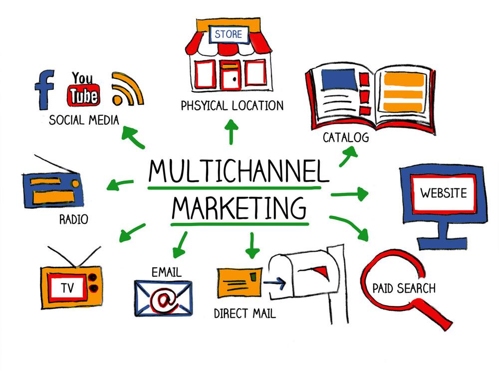 Các hình thức marketing online phổ biến nhất hiện nay - CÔNG TY ...