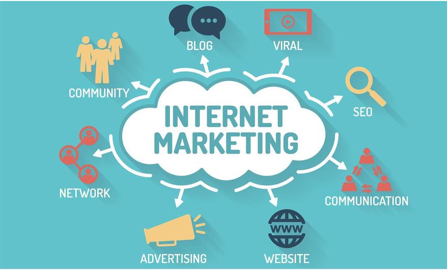 Internet marketing là gì? Các hình thức internet marketing