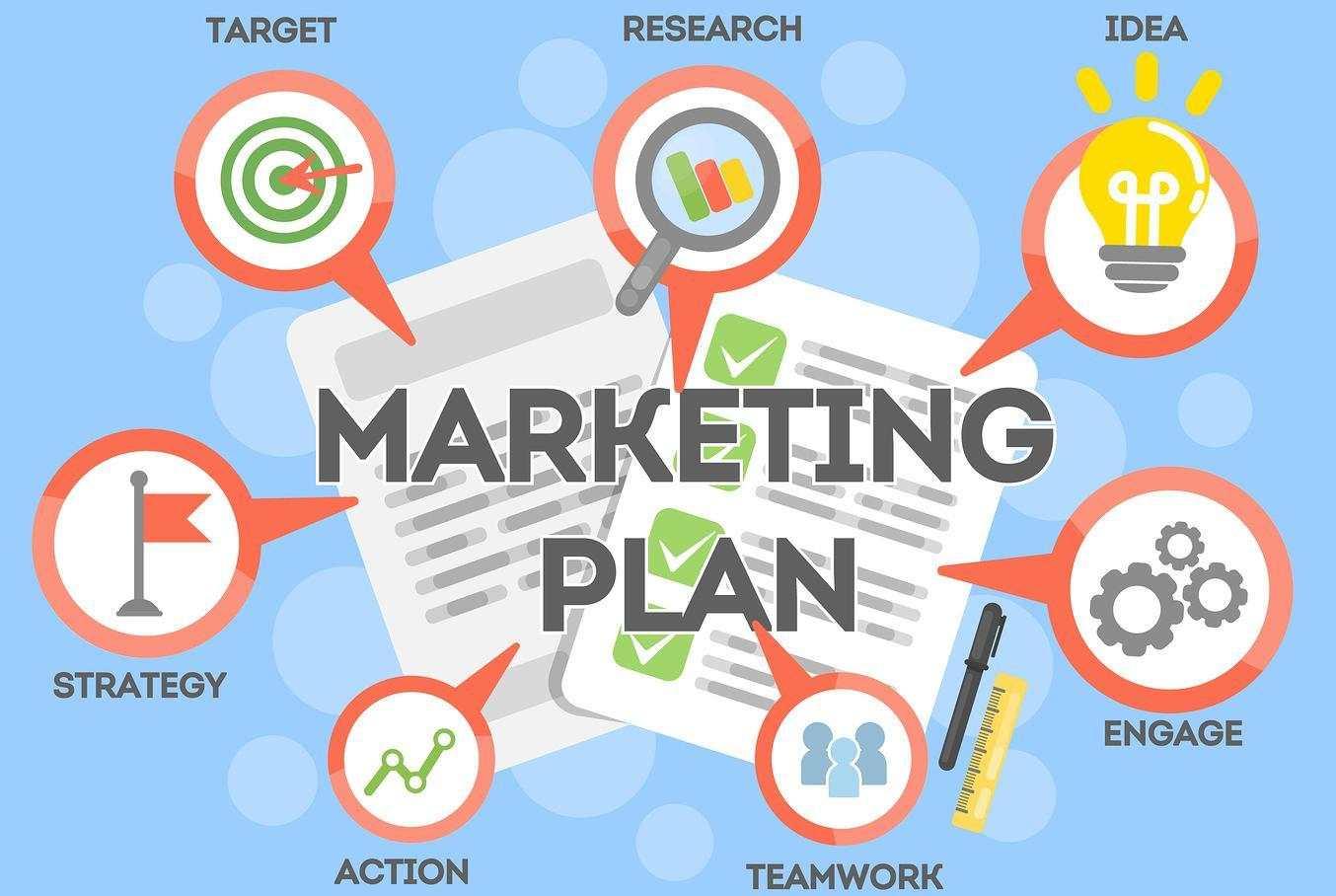 Marketing hiện đại là gì – Làm thế nào để hiểu khách hàng? AIBOT NEWS