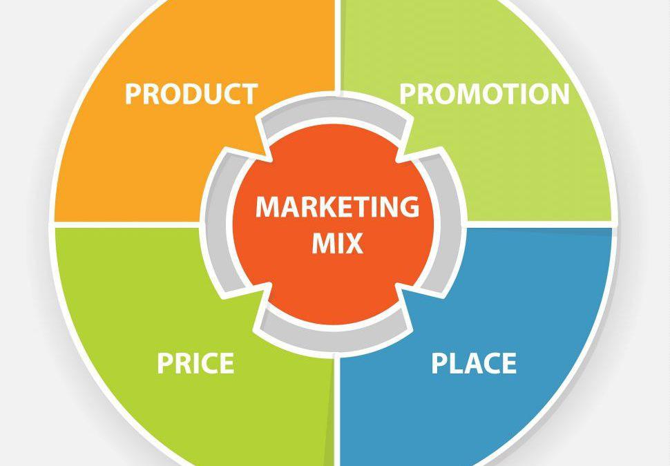 Marketing-mix là gì? Các thành phần Marketing-mix