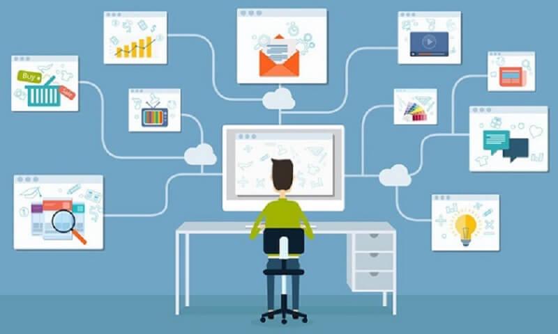 Các quan điểm quản trị marketing, ưu nhược điểm của từng quan điểm