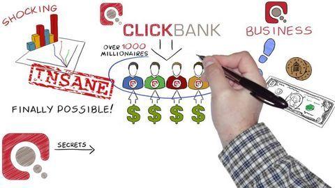 Các hình thức phổ biến để quảng bá – kiếm tiền với clickbank
