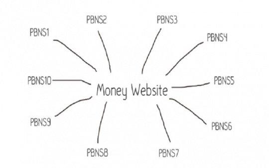 Phân nhóm và nghiên cứu kỹ từ khóa để kế hoạch seo web thuận lợi hơn
