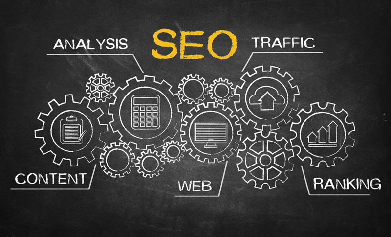 Lập kế hoạch (PLAN) SEO tổng thể cho 1 website mới