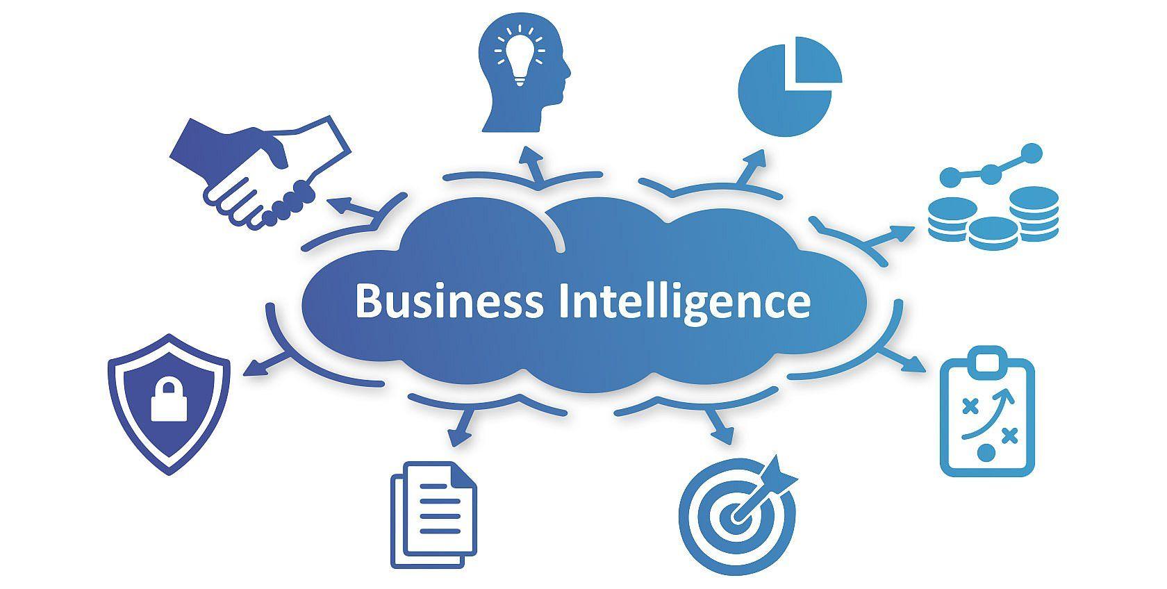 Khái niệm Business Intelligence điều bạn cần biết
