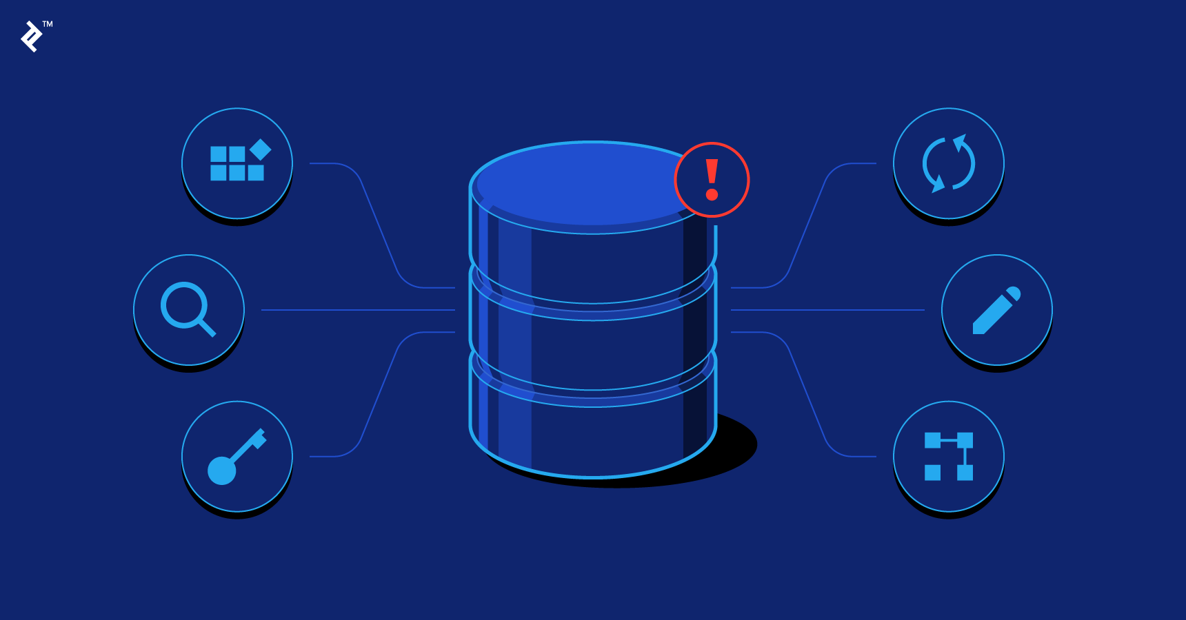Vai trò của Databaseđiều bạn cần biết