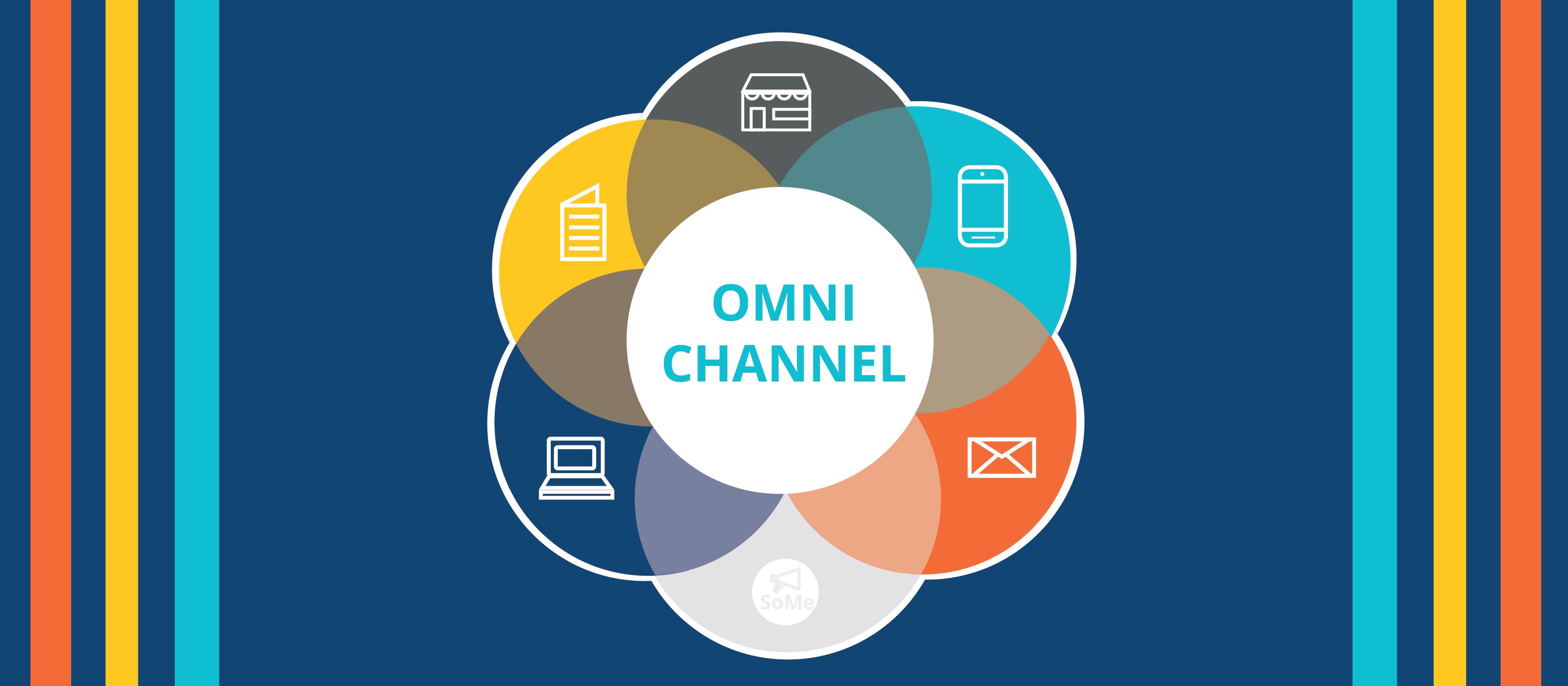 Omnichannel: A Short Introduction
