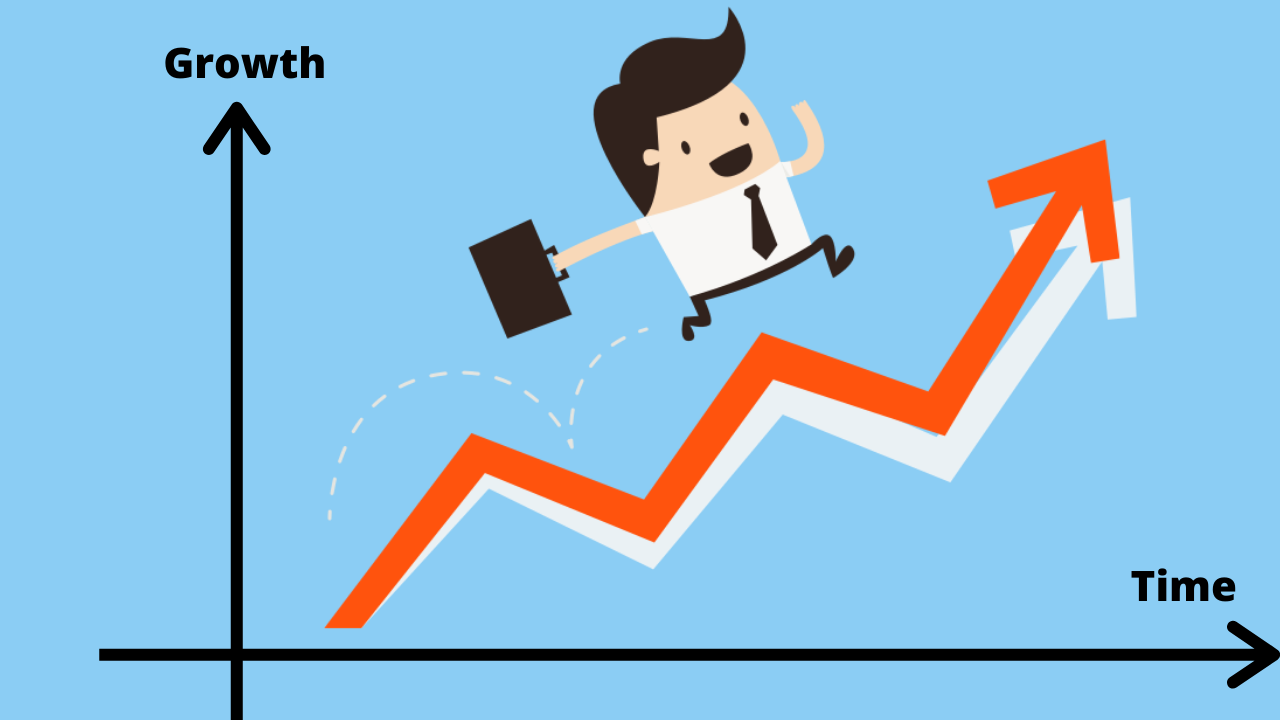 What is Growth Hacking? Here's Everything You Need to Know.