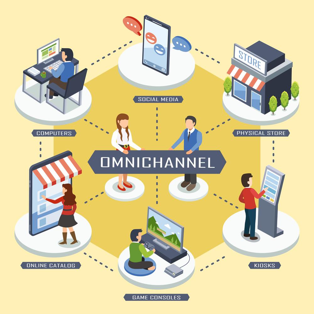 Hiểu đúng về Omnichannel điều bạn cần biết