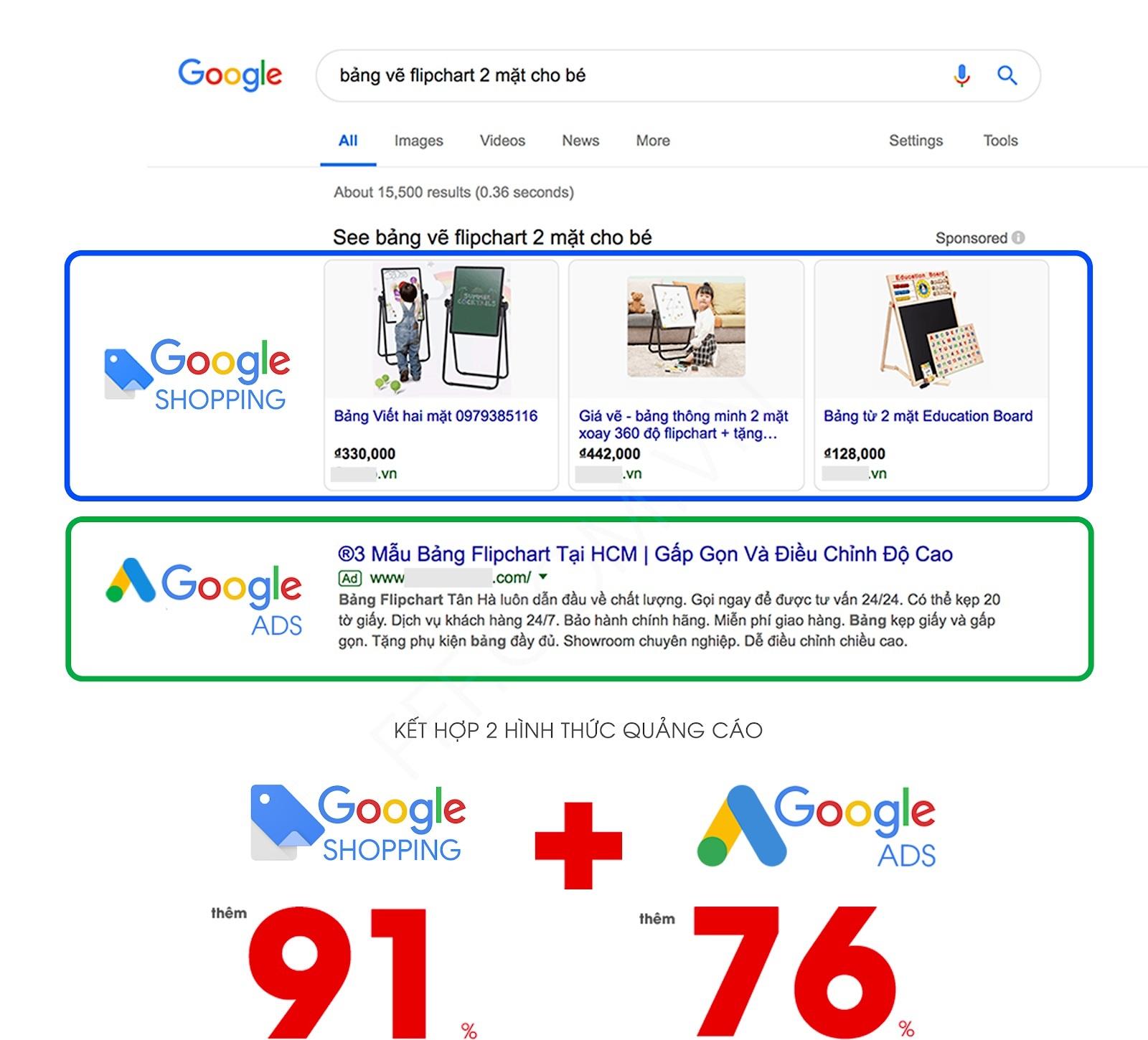 Quảng cáo Google Shopping là gì? Cẩm nang A-Z về Google Shopping